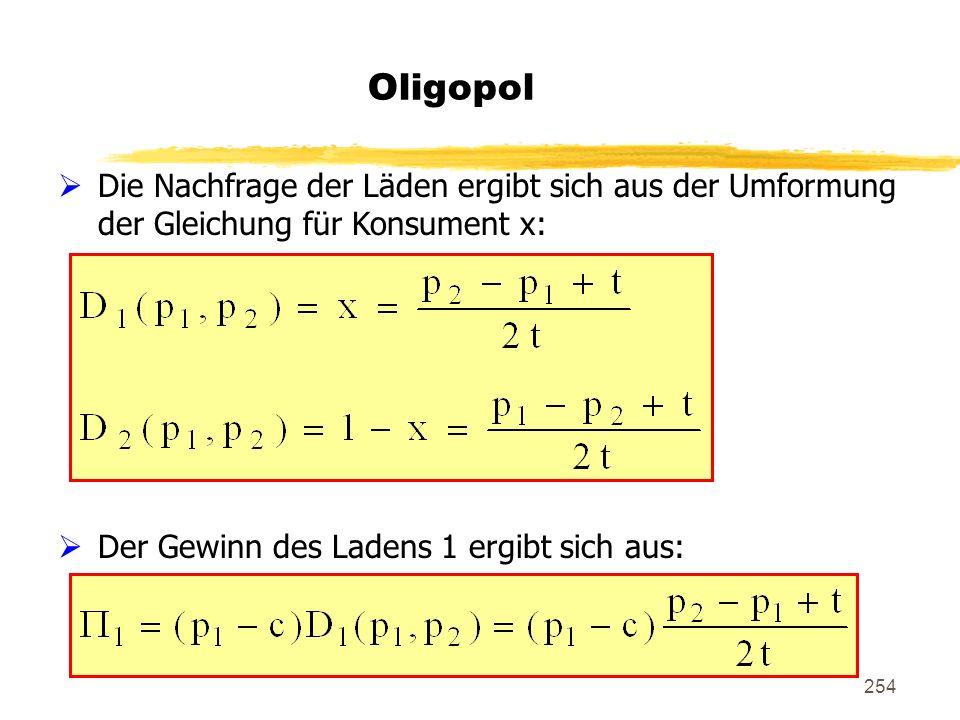 Oligopol Die Nachfrage der Läden ergibt sich aus der Umformung der Gleichung für Konsument x: Der Gewinn des Ladens 1 ergibt sich aus:
