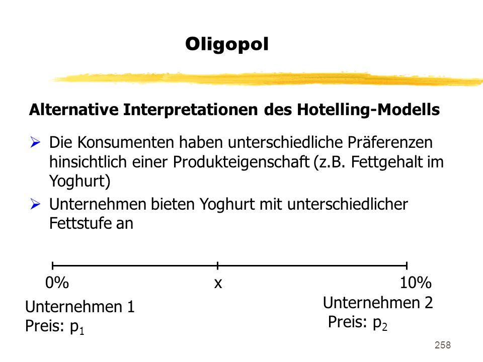Oligopol Alternative Interpretationen des Hotelling-Modells