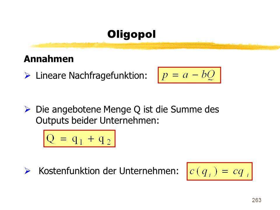Oligopol Annahmen Lineare Nachfragefunktion: