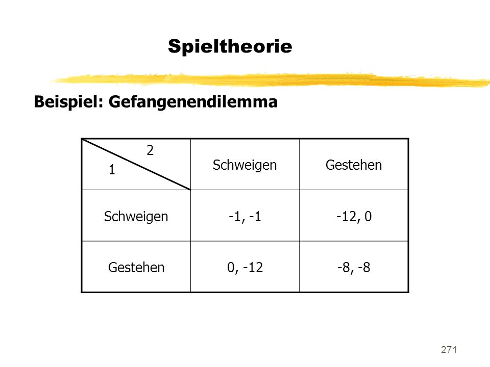 Spieltheorie Beispiel: Gefangenendilemma 2 1 Schweigen Gestehen -1, -1