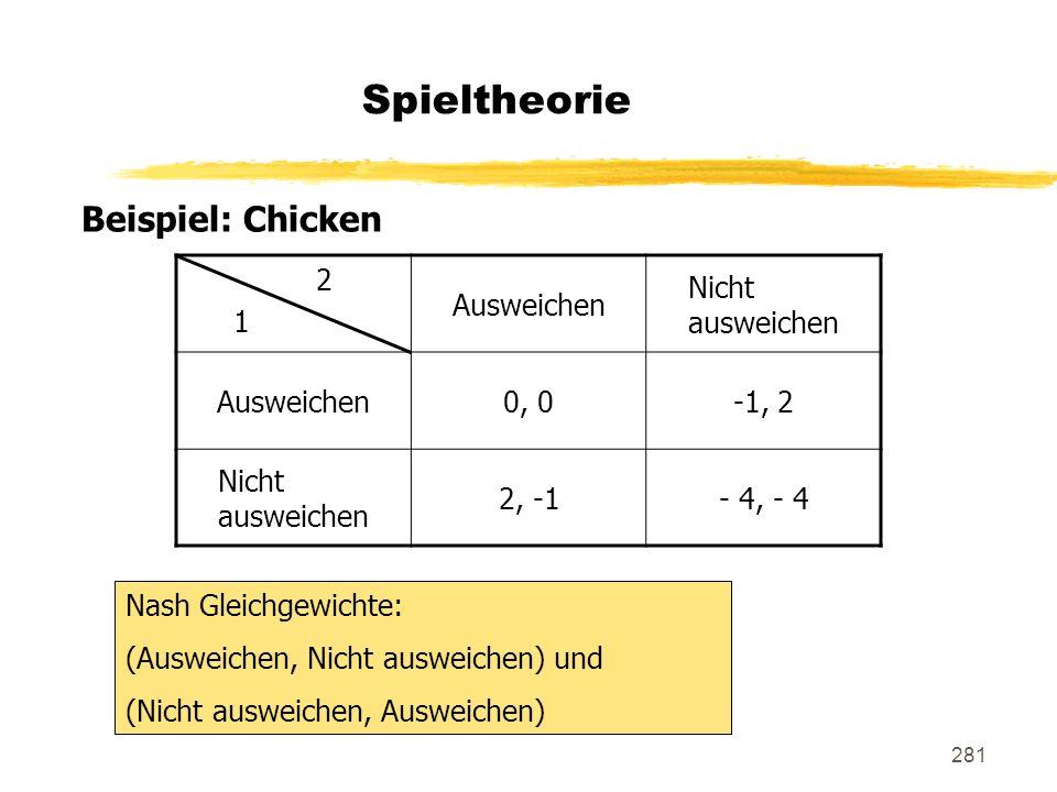 Spieltheorie Beispiel: Chicken 2 1 Ausweichen Nicht ausweichen 0, 0