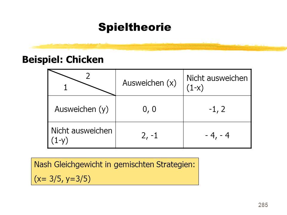 Spieltheorie Beispiel: Chicken 2 1 Ausweichen (x)