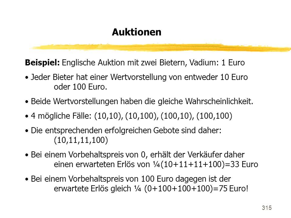 Auktionen Beispiel: Englische Auktion mit zwei Bietern, Vadium: 1 Euro