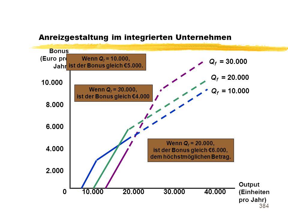 Anreizgestaltung im integrierten Unternehmen