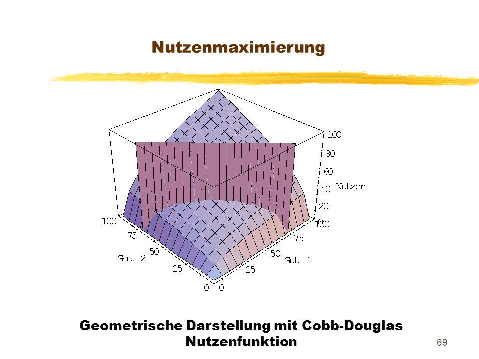 Geometrische Darstellung mit Cobb-Douglas Nutzenfunktion