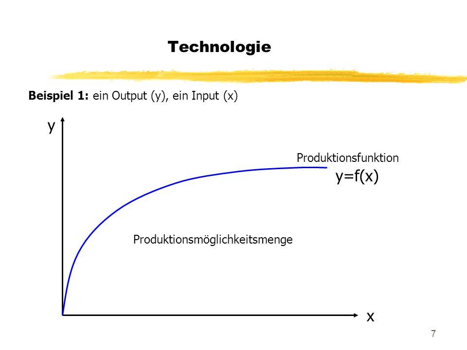 Technologie y y=f(x) x Beispiel 1: ein Output (y), ein Input (x)