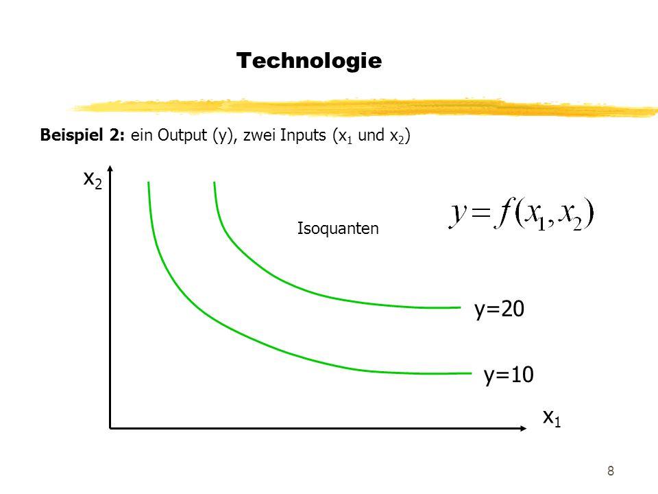 Technologie Beispiel 2: ein Output (y), zwei Inputs (x1 und x2) x2 Isoquanten y=20 y=10 x1