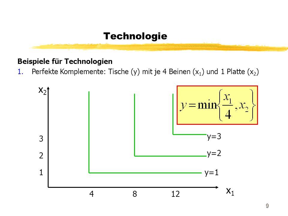 Technologie x2 x1 y=3 3 y=2 2 1 y=1 4 8 12 Beispiele für Technologien