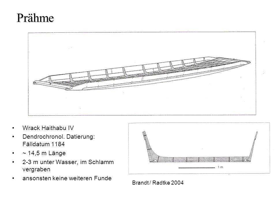 Prähme Wrack Haithabu IV Dendrochronol. Datierung: Fälldatum 1184