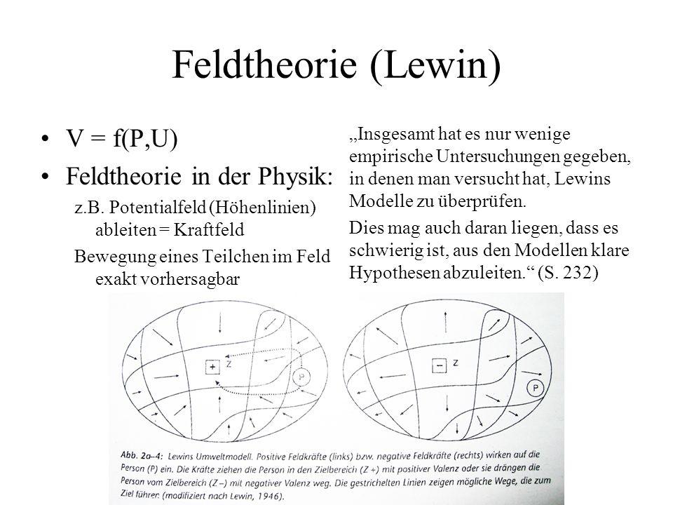 Feldtheorie (Lewin) V = f(P,U) Feldtheorie in der Physik: