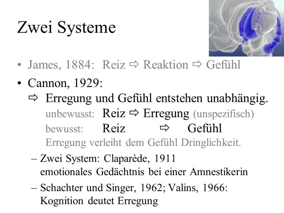 Zwei Systeme James, 1884: Reiz  Reaktion  Gefühl
