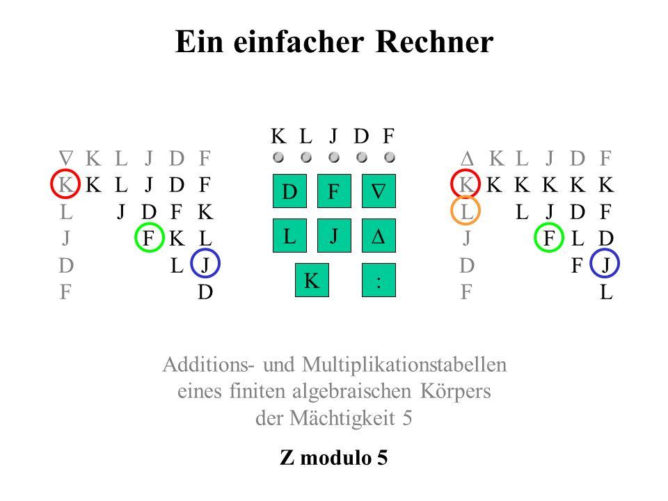 Ein einfacher Rechner K L J D F  K L J D F K K L J D F L J D F K