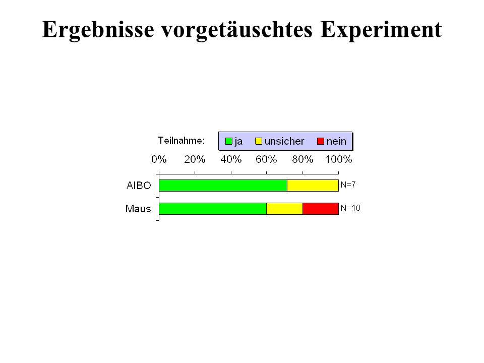 Ergebnisse vorgetäuschtes Experiment