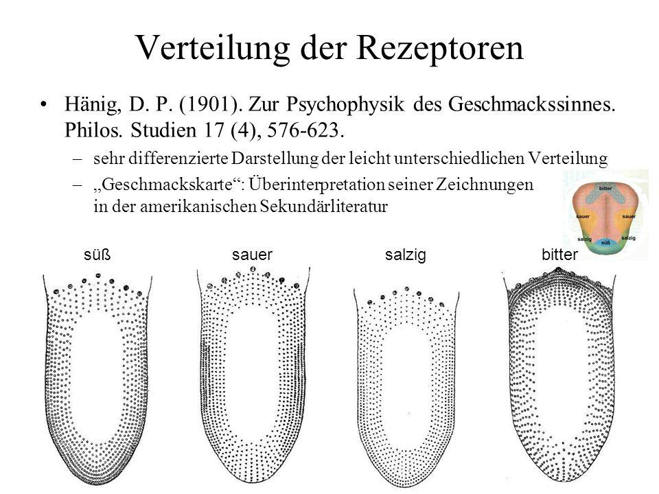 Verteilung der Rezeptoren