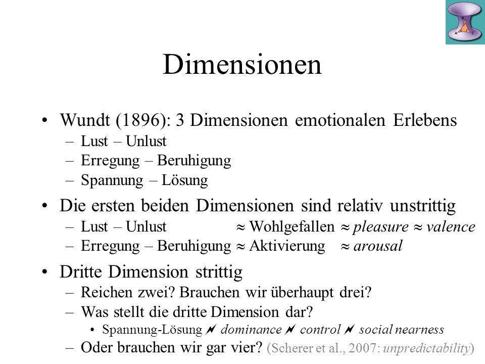 Dimensionen Wundt (1896): 3 Dimensionen emotionalen Erlebens