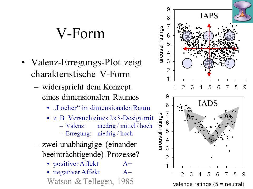 V-Form Valenz-Erregungs-Plot zeigt charakteristische V-Form IAPS