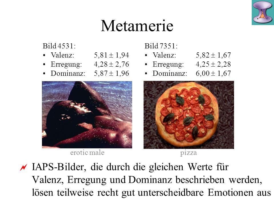 Metamerie Bild 4531: Valenz: 5,81  1,94. Erregung: 4,28  2,76. Dominanz: 5,87  1,96. Bild 7351: