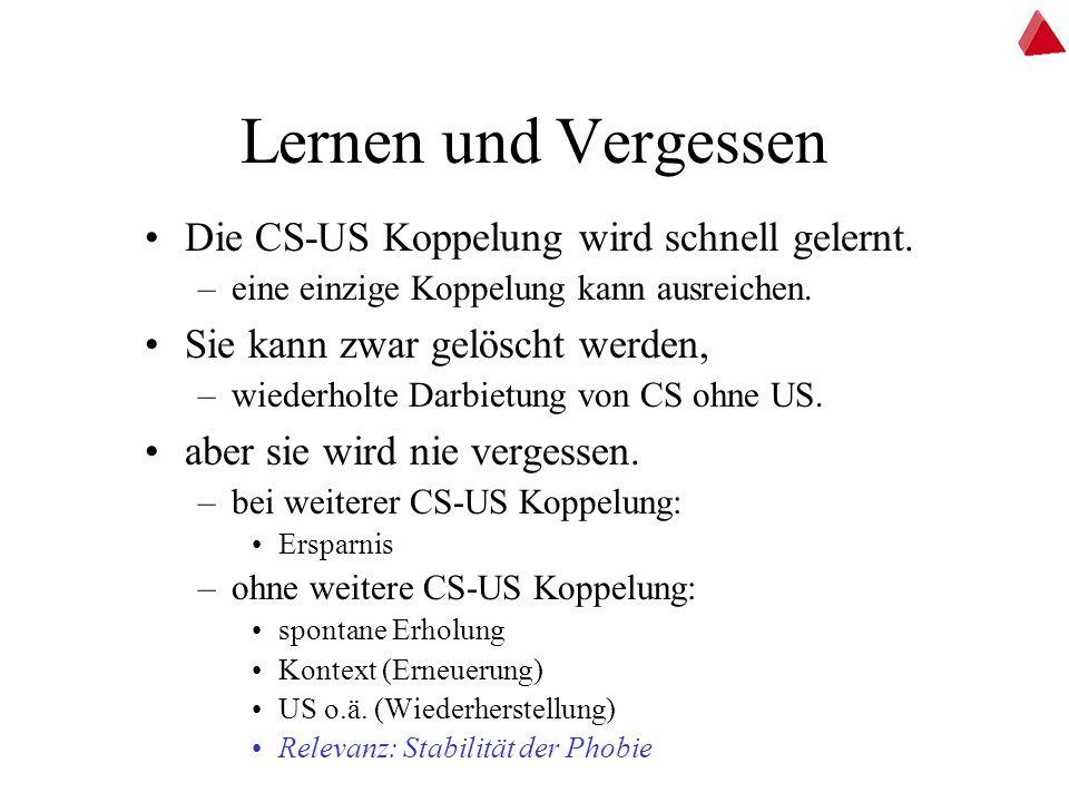 Lernen und Vergessen Die CS-US Koppelung wird schnell gelernt.