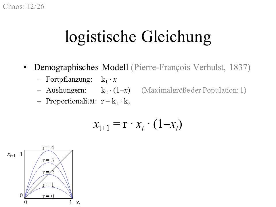 logistische Gleichung