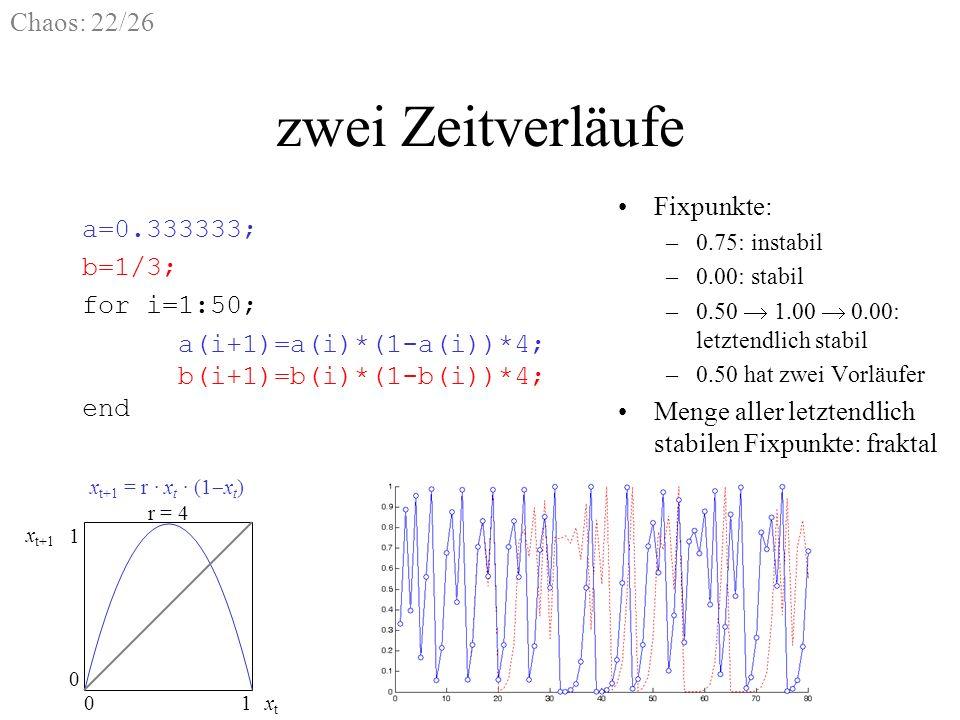 zwei Zeitverläufe Fixpunkte: a=0.333333; b=1/3; for i=1:50;