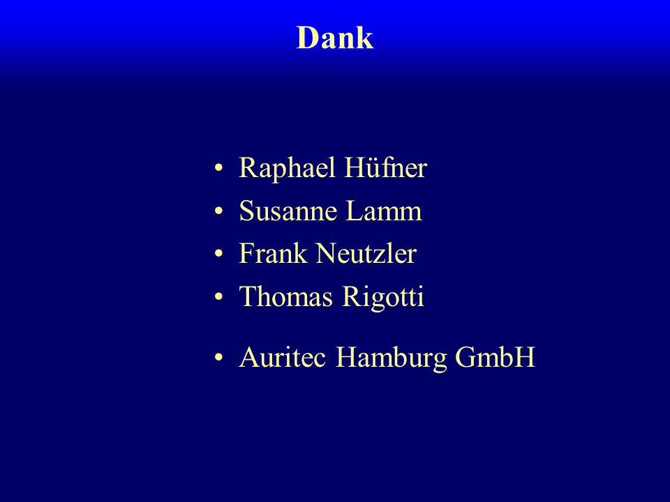 Dank Raphael Hüfner Susanne Lamm Frank Neutzler Thomas Rigotti