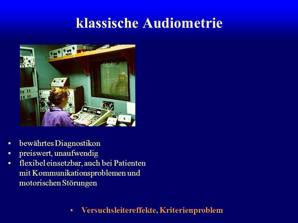 klassische Audiometrie