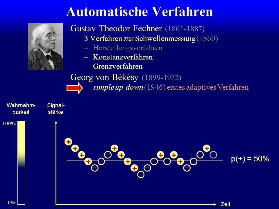 Automatische Verfahren