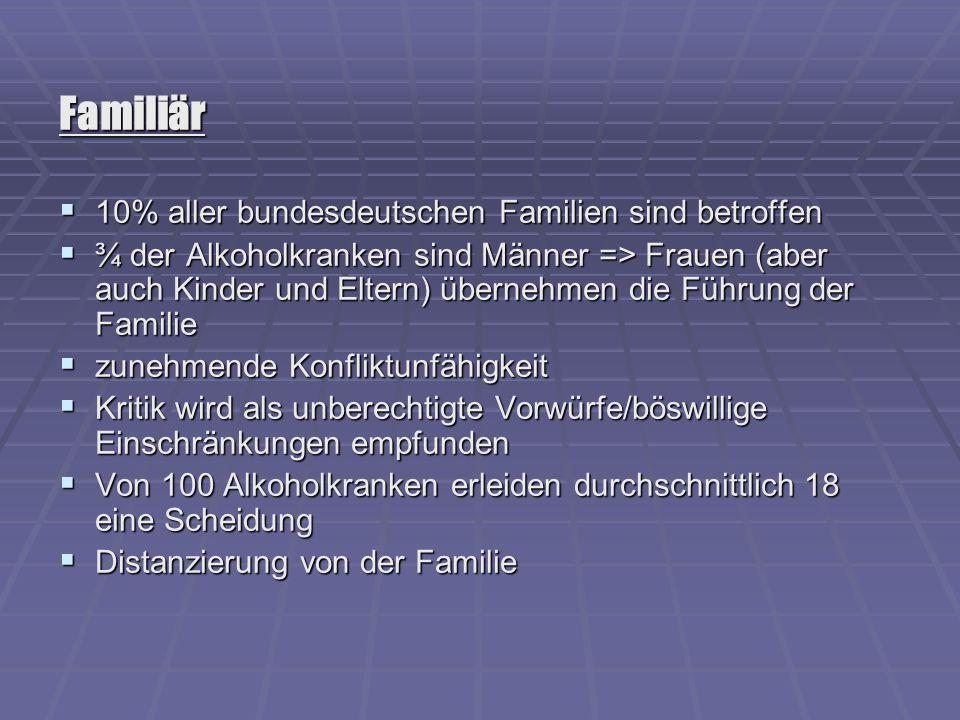 Familiär 10% aller bundesdeutschen Familien sind betroffen