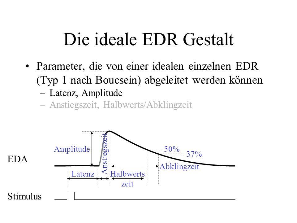 Die ideale EDR Gestalt Parameter, die von einer idealen einzelnen EDR (Typ 1 nach Boucsein) abgeleitet werden können.