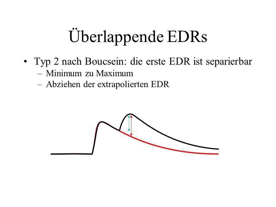 Überlappende EDRs Typ 2 nach Boucsein: die erste EDR ist separierbar