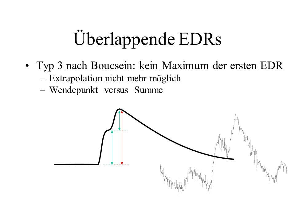 Überlappende EDRs Typ 3 nach Boucsein: kein Maximum der ersten EDR