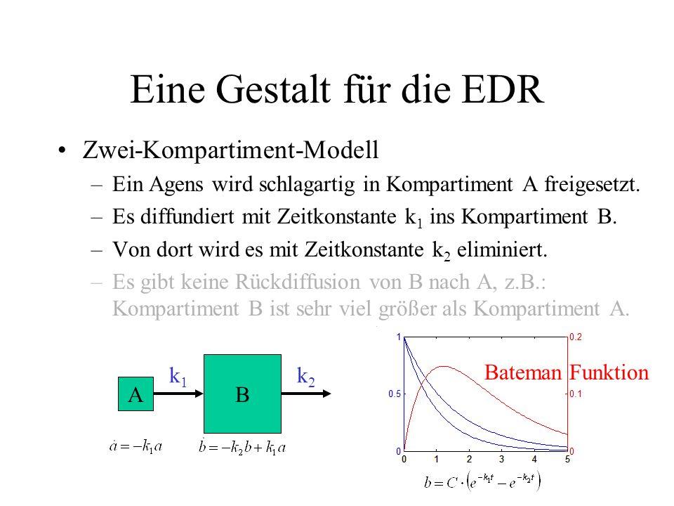 Eine Gestalt für die EDR