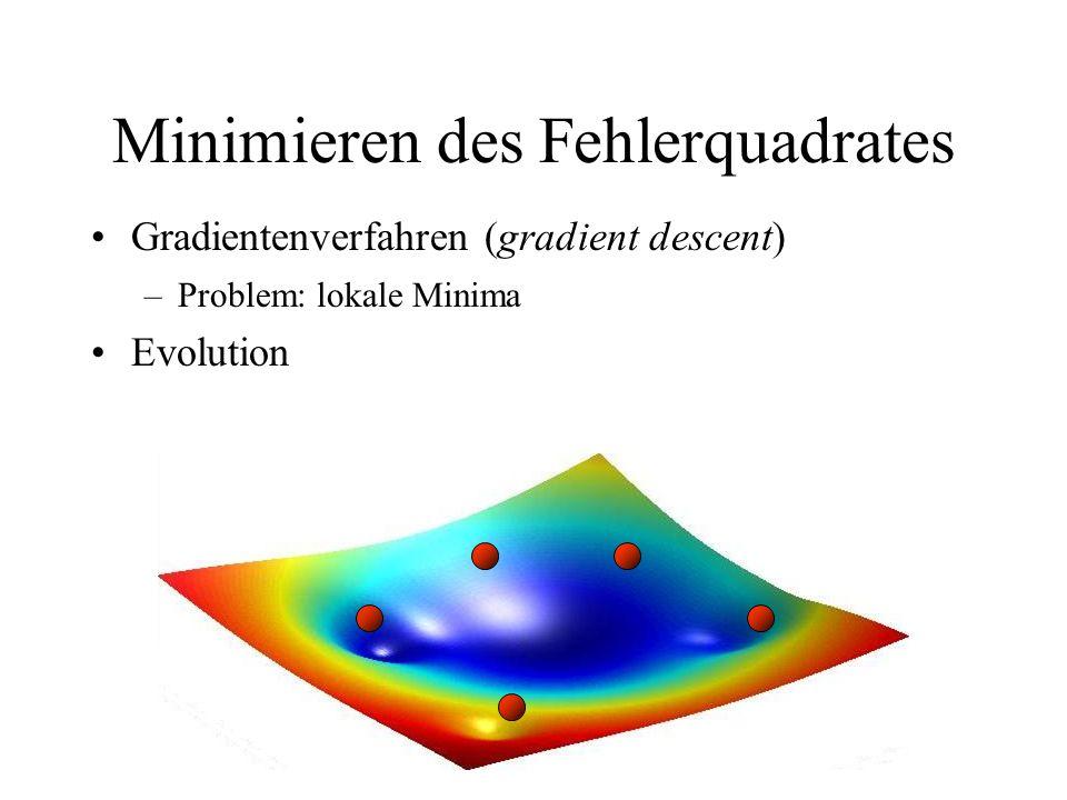 Minimieren des Fehlerquadrates