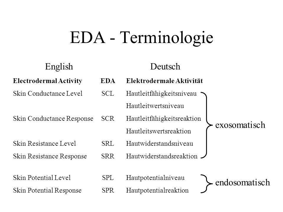 EDA - Terminologie English Deutsch exosomatisch endosomatisch