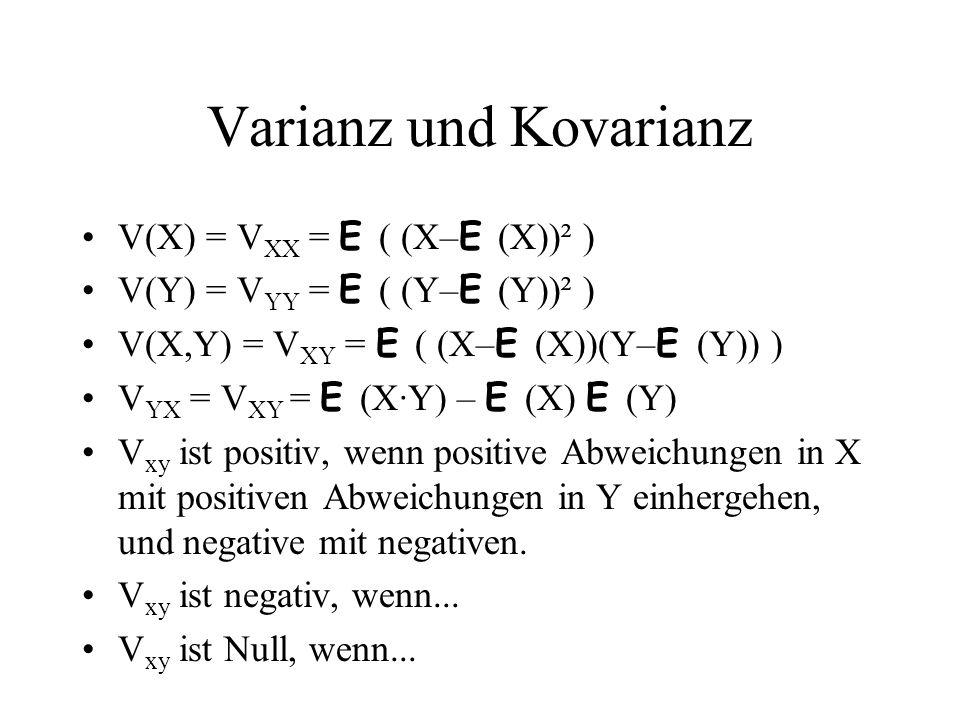 Varianz und Kovarianz V(X) = VXX = E ( (X–E (X))² )