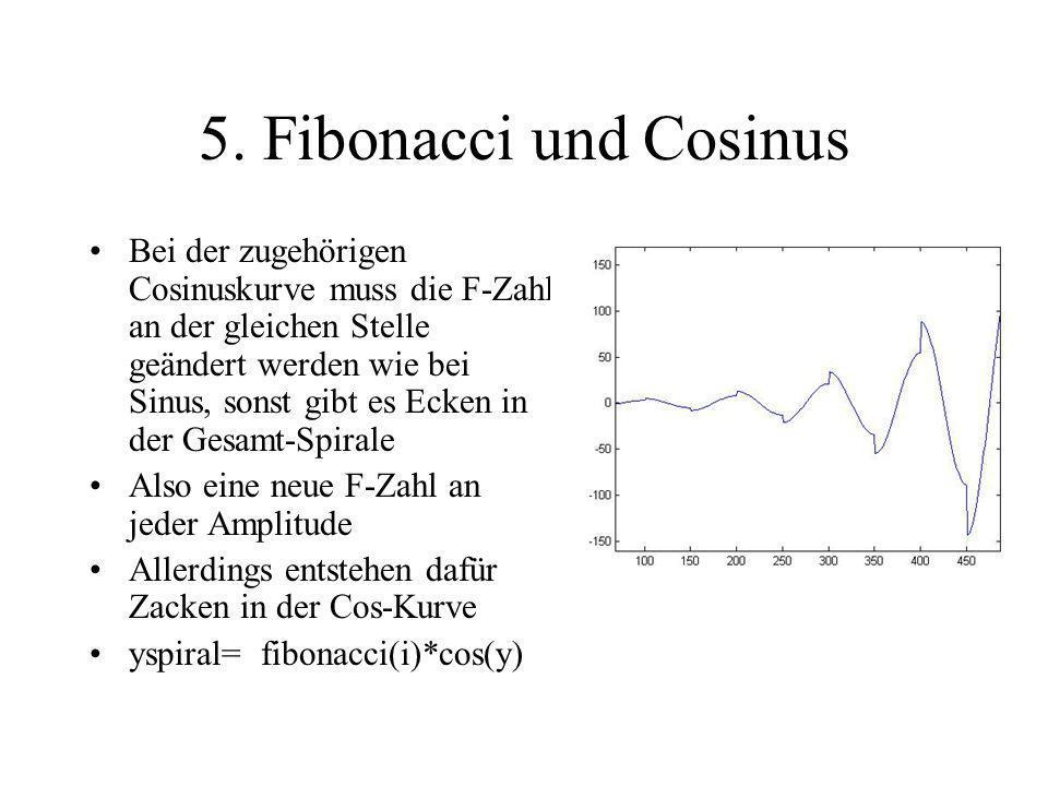 5. Fibonacci und Cosinus