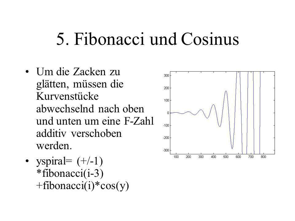 5. Fibonacci und Cosinus Um die Zacken zu glätten, müssen die Kurvenstücke abwechselnd nach oben und unten um eine F-Zahl additiv verschoben werden.