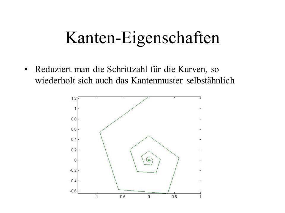 Kanten-Eigenschaften