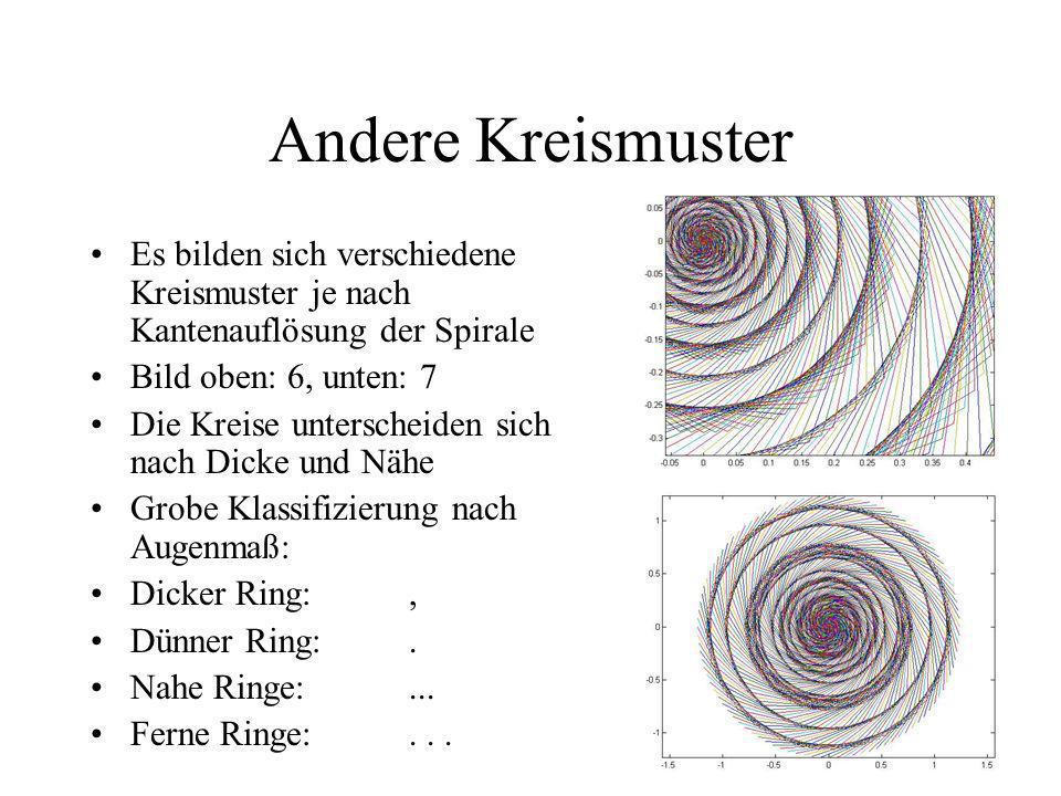 Andere Kreismuster Es bilden sich verschiedene Kreismuster je nach Kantenauflösung der Spirale. Bild oben: 6, unten: 7.