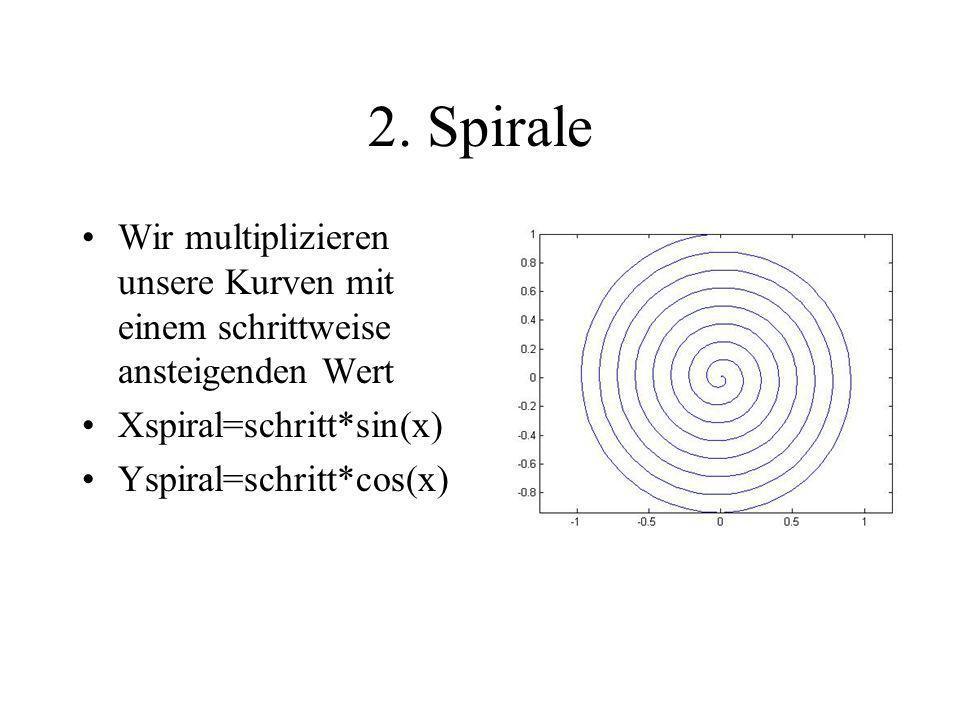 2. Spirale Wir multiplizieren unsere Kurven mit einem schrittweise ansteigenden Wert. Xspiral=schritt*sin(x)