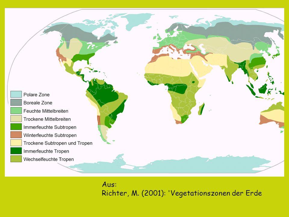 Aus: Richter, M. (2001): Vegetationszonen der Erde