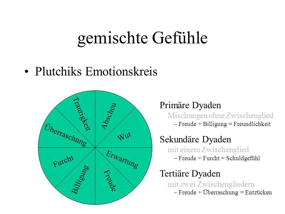 gemischte Gefühle Plutchiks Emotionskreis