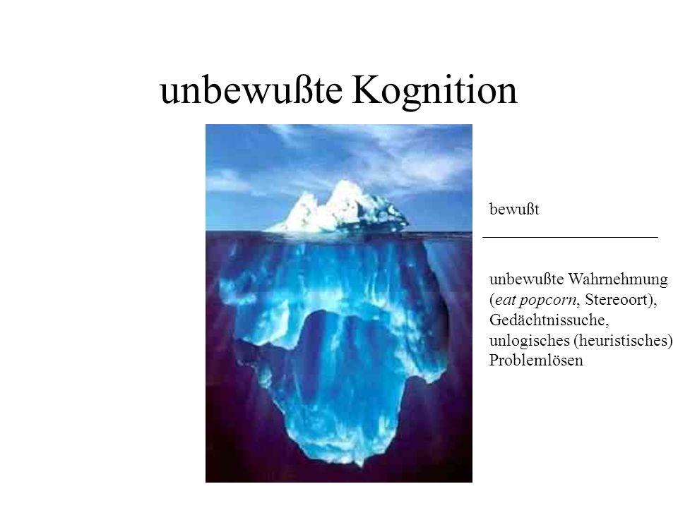 unbewußte Kognition bewußt unbewußte Wahrnehmung