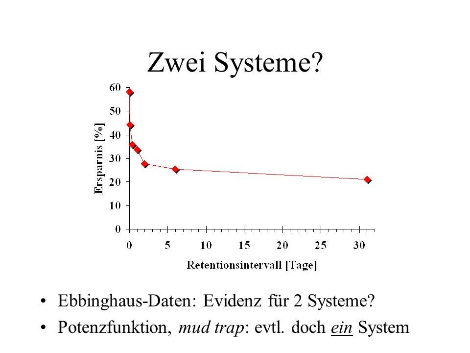 Zwei Systeme Ebbinghaus-Daten: Evidenz für 2 Systeme