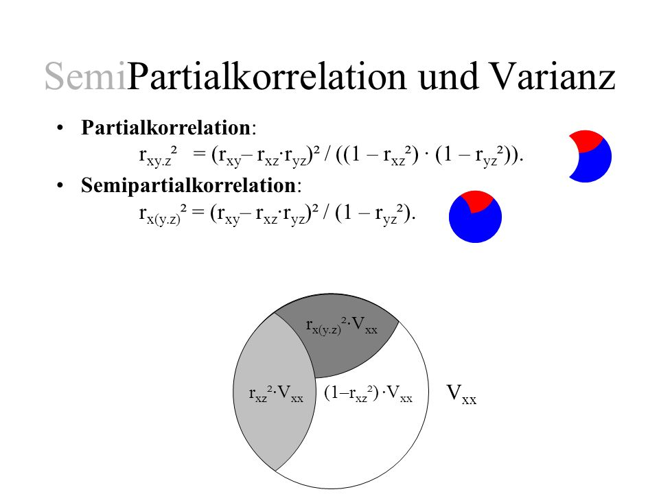 SemiPartialkorrelation und Varianz