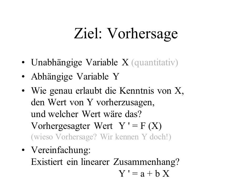 Ziel: Vorhersage Unabhängige Variable X (quantitativ)