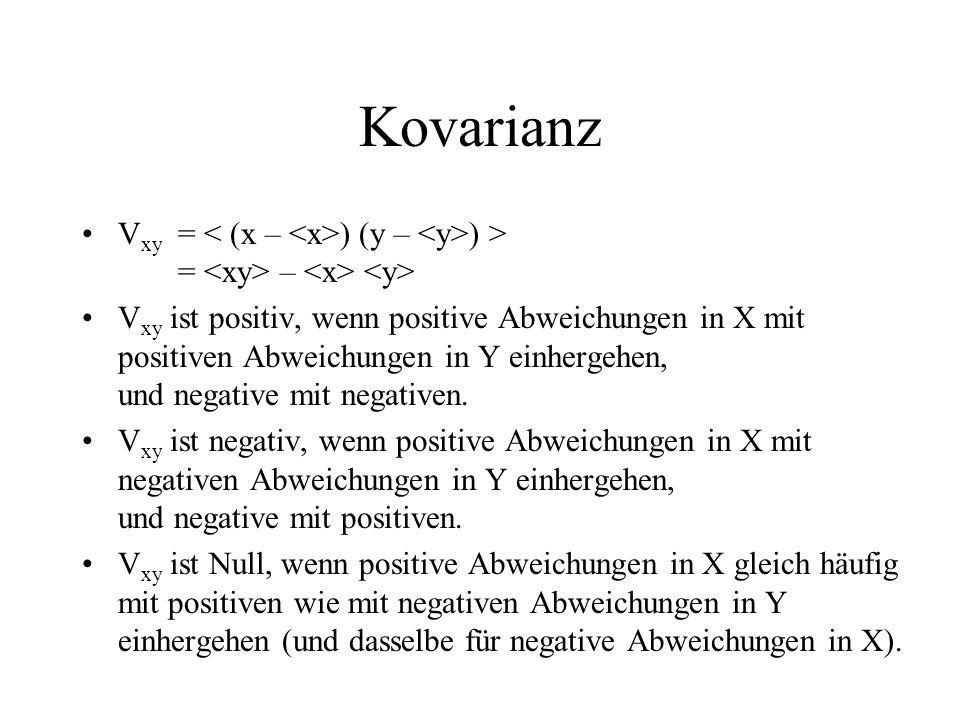 Kovarianz Vxy = < (x – <x>) (y – <y>) >