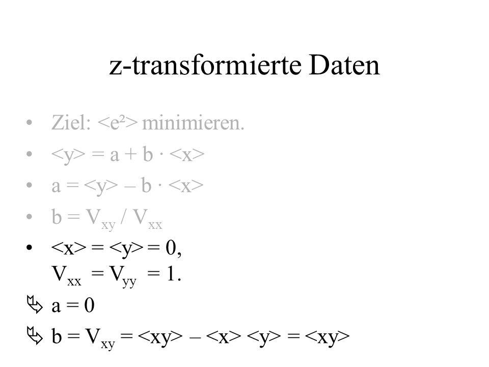 z-transformierte Daten