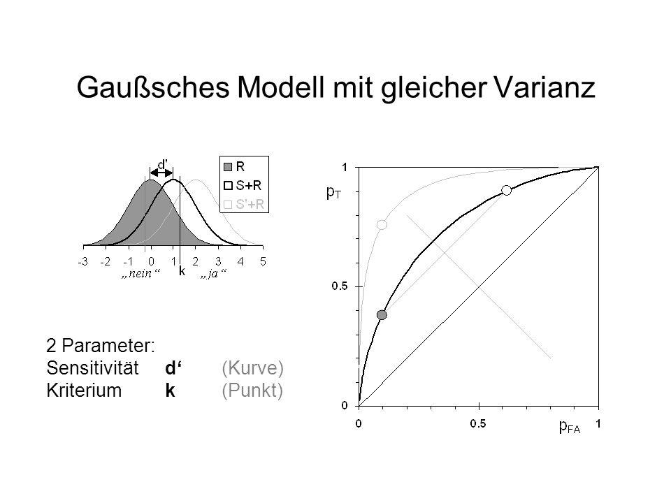 Gaußsches Modell mit gleicher Varianz
