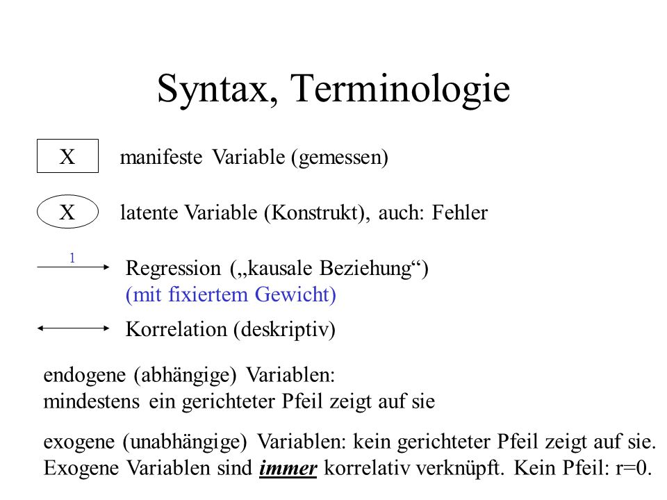 Syntax, Terminologie X manifeste Variable (gemessen) X